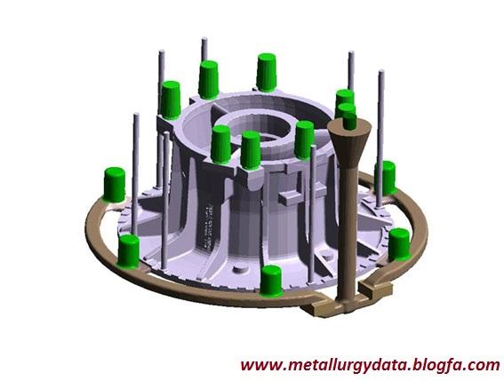 http://s8.picofile.com/file/8267786376/www_metallurgydata_blogfa_4_.jpg