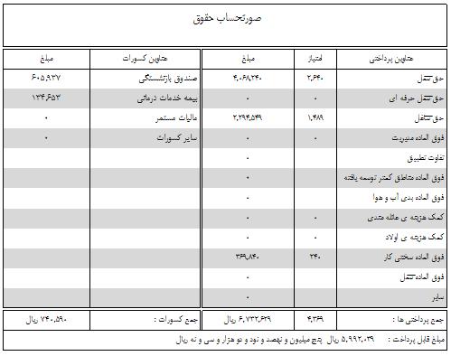 نرم افزار فیش حقوقی فرهنگیان (ویرایش جدید)