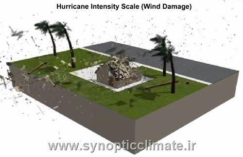 مشاهده آنلاین انیمیشن اقلیمی از خسارت باد در مقیاس مختلف