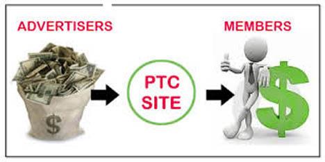 کسب درآمد از طریق سایت های کلیکی خارجی