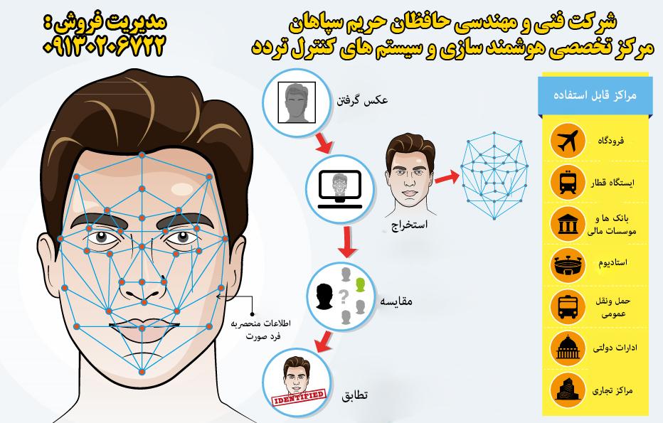 کنترل تردد تشخیص چهره