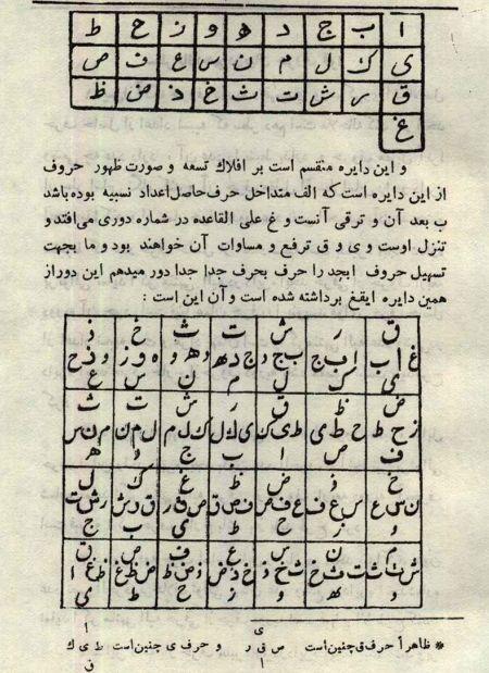 jfar panzdah satri - دانلود کتاب جفر پانزده سطری