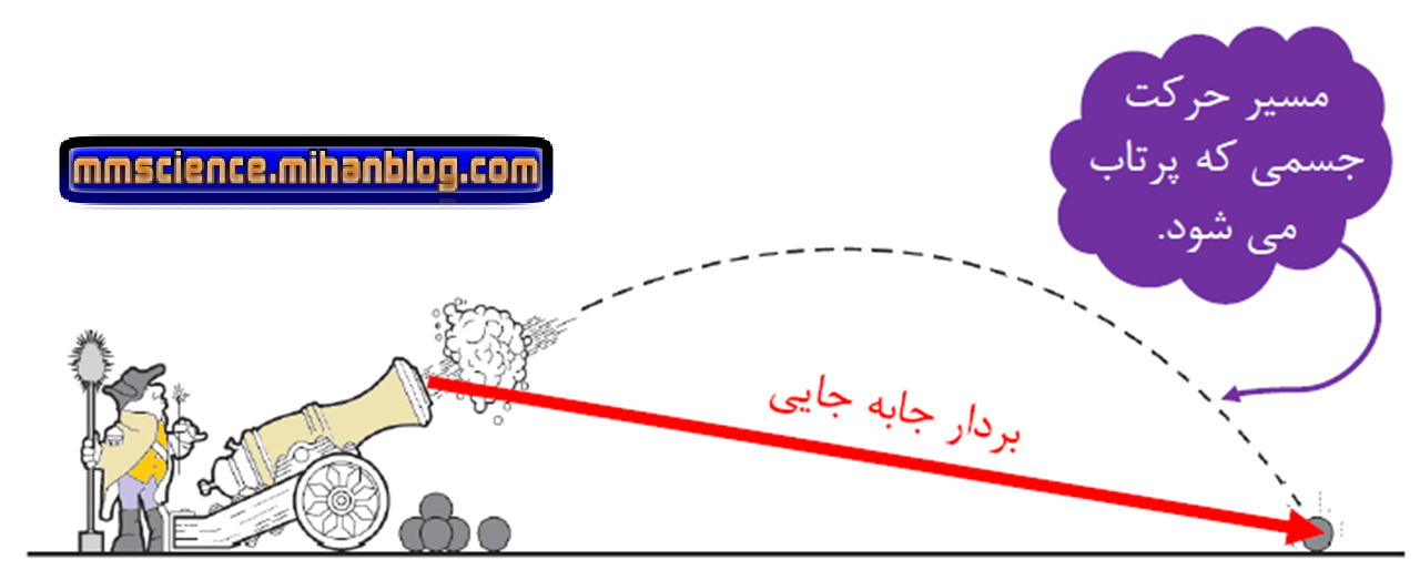 http://s8.picofile.com/file/8272537892/54فلیبذاعتهتن.png