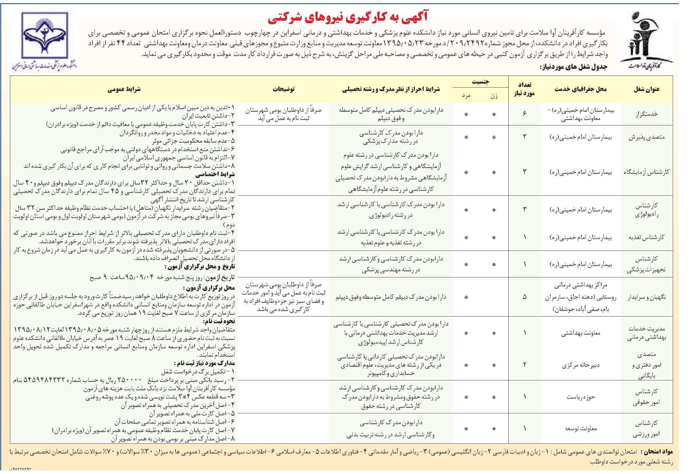 جدول شغل های مورد نیاز دانشکده علوم پزشکی اسفراین