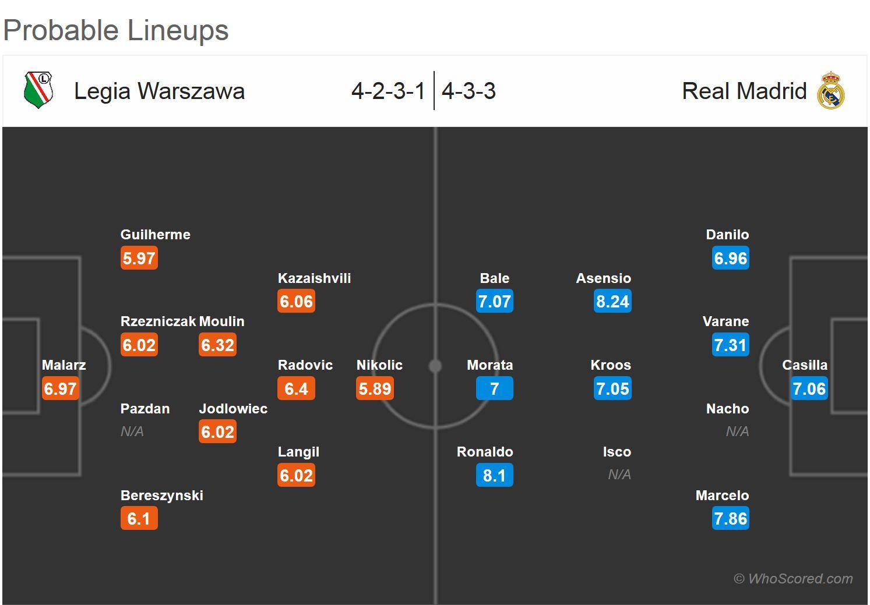 نتیجه بازی رئال مادرید و لژیا ورشو 12 آبان 95 | فیلم گلها و خلاصه