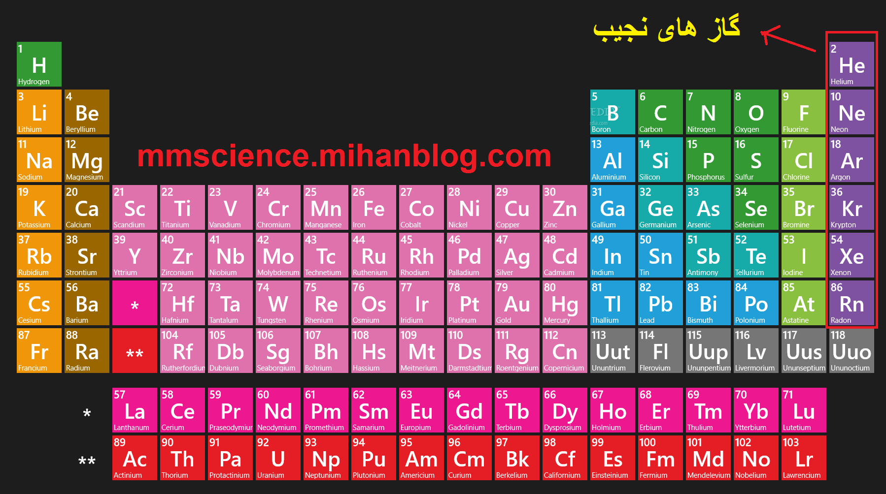 http://s8.picofile.com/file/8274282476/Periodic_Table_by_Revolution_Software_1%D8%B9%D8%BA%D9%84%D9%81%D9%82%D8%A8%DB%8C.png