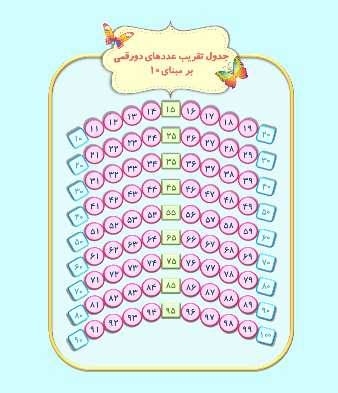 http://s8.picofile.com/file/8275170176/جدول_تقریبی.png