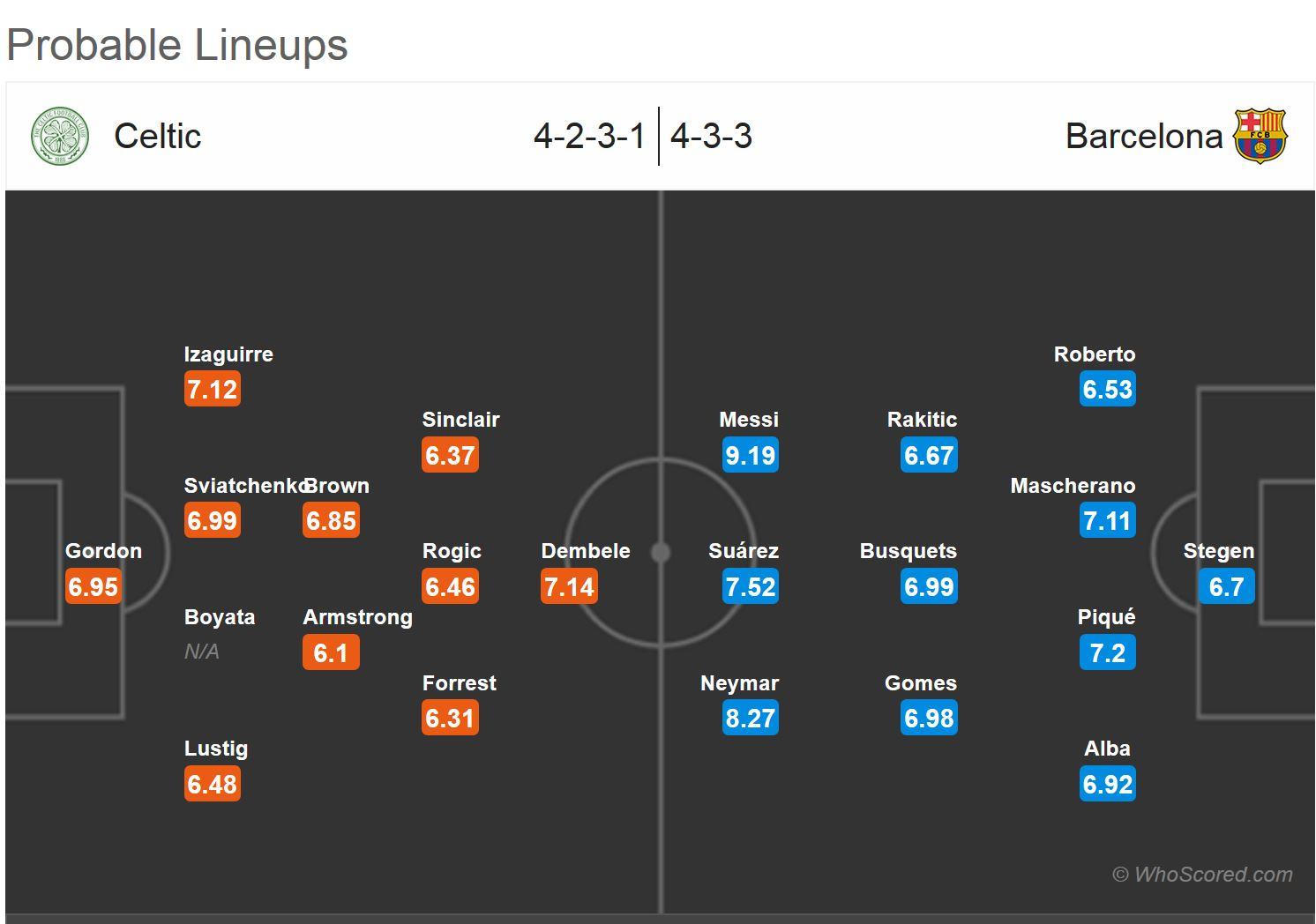 نتیجه بازی بارسلونا و سلتیک 3 آذر 95 | فیلم خلاصه و گلها دیشب