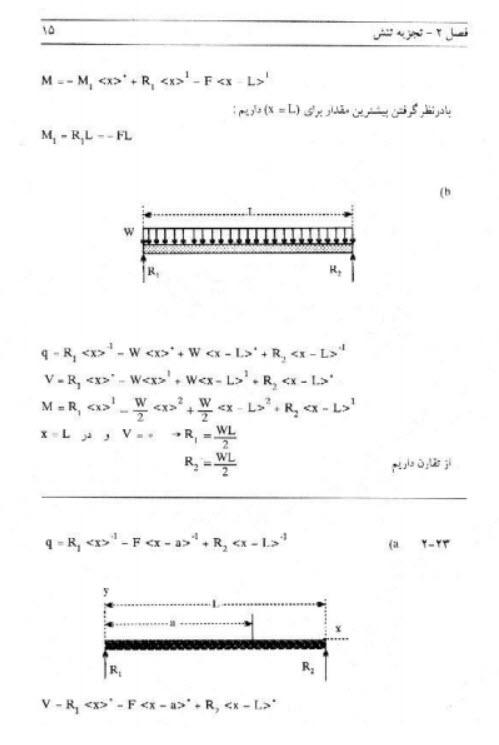 دانلود رایگان کتاب حل المسائل طراحی اجزا شیگلی pdf ، دانلود کتاب حل المسائل طراحی اجزا شیگلی pdf
