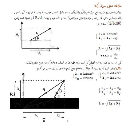 دانلود کتاب فیزیک پایه 1 مکانیک هریس بنسون به زبان فارسی فیزیک پایه یک هریس بنسون فارسی pdf