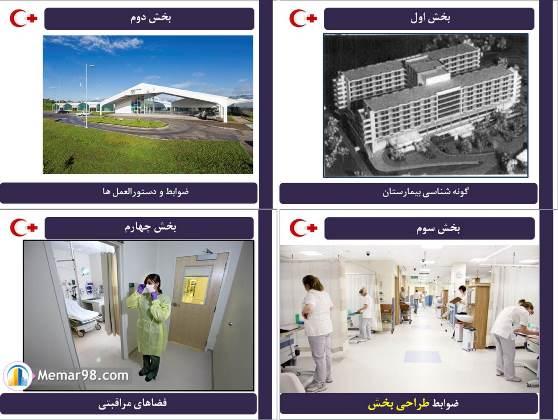 پاورپوینت شناخت و قوانین طراحی بیمارستانها و مراکز درمانی