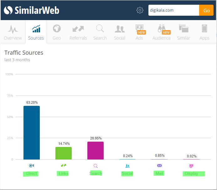 Screenshot 6 - ۱۵ اکستنشن مفید برای  کسب و کار آنلاین