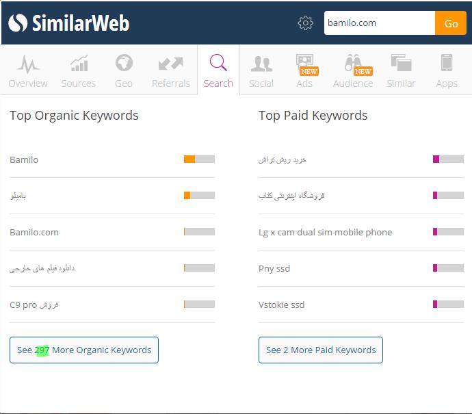 Screenshot 11 - ۱۵ اکستنشن مفید برای  کسب و کار آنلاین