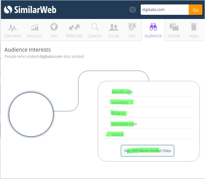 Screenshot 14 - ۱۵ اکستنشن مفید برای  کسب و کار آنلاین
