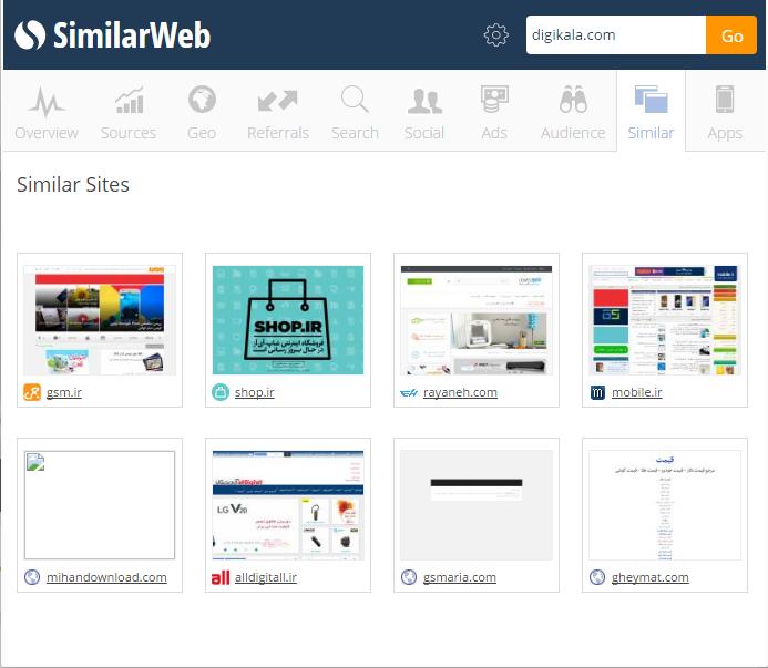 Screenshot 16 - ۱۵ اکستنشن مفید برای  کسب و کار آنلاین
