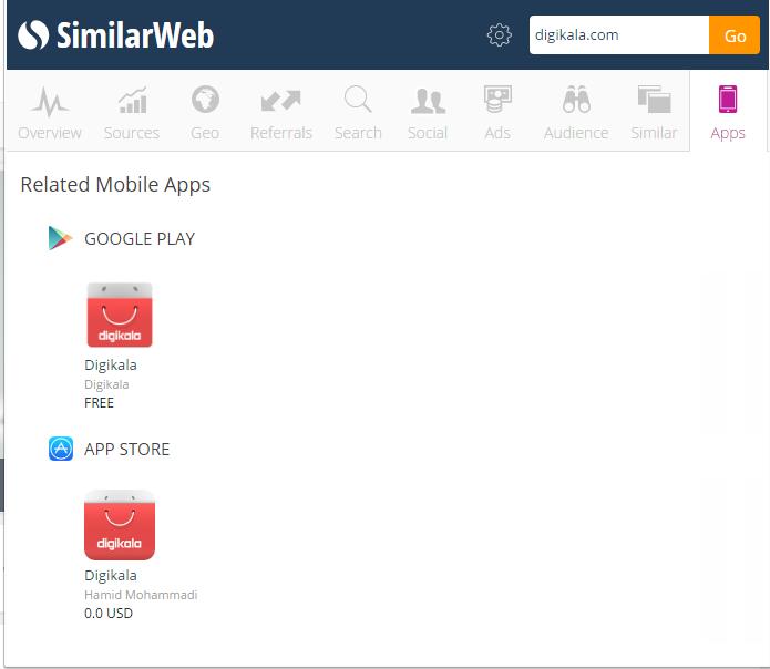 Screenshot 18 - ۱۵ اکستنشن مفید برای  کسب و کار آنلاین