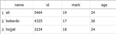 http://s8.picofile.com/file/8281267726/sample_table.jpg