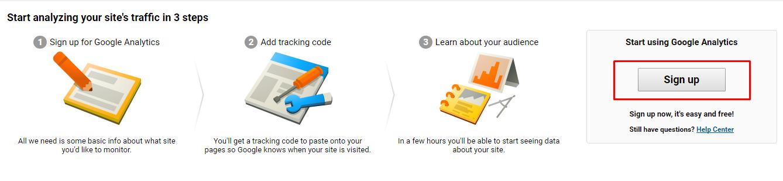 گوگل آنالیتیک چیست؟ - آموزش گوگل آنالیز برای سایت | استفاده از گوگل آنالیتیک