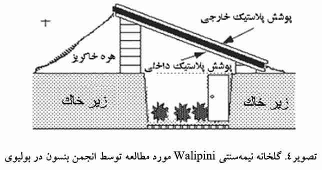 گلخانه نیمه سنتی walipini