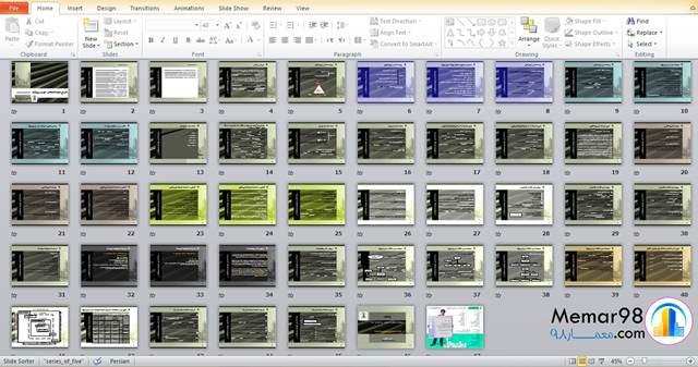 دانلود مطالعات بررسی انواع سیستم های اجرای پروژه
