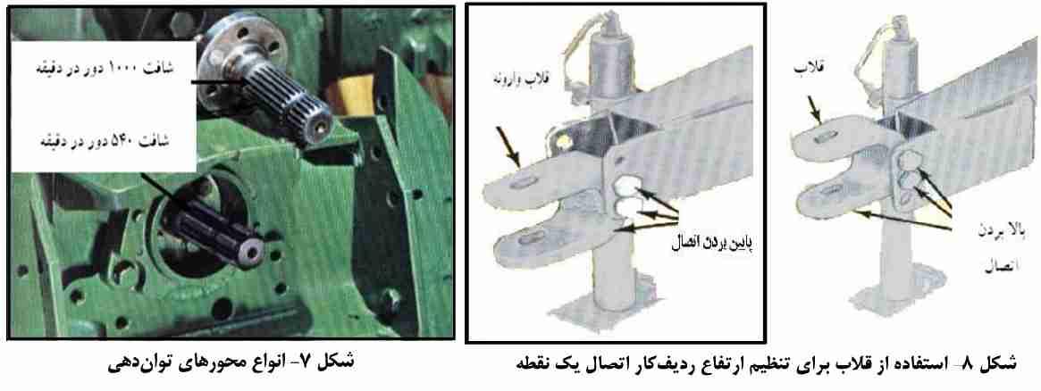 محور توان دهی تراکتور - استفاده از قلاب برای تنظیم ارتفاع ردیف کار اتصال یک نفطه