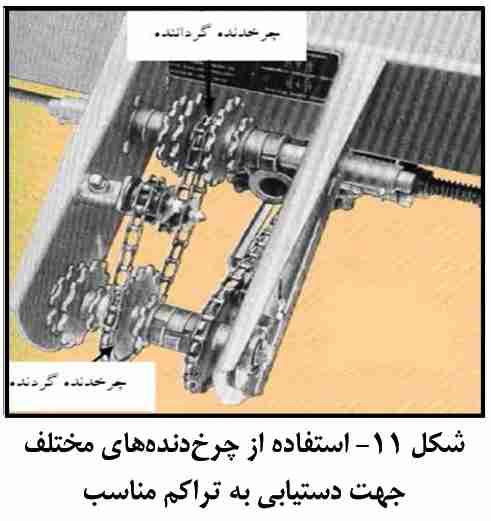 استفاده از چرخ دنده های مختلف جهت دستیابی به تراکم مناسب