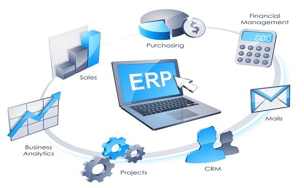 مدیریت منابع سازمان ERP