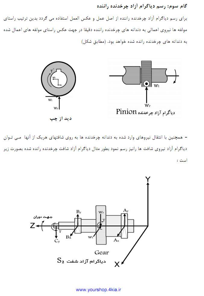 خلاصه کتاب طراحی اجزای شیگلی دانلود جزوه کامل طراحی اجزای 2