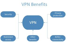 کریو vpn وی پی ان فیلترشکن پرسرعت و ارزان
