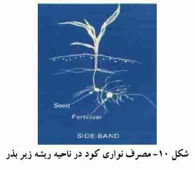 مصرف نواری کود در ناحیه ریشه زیر بذر