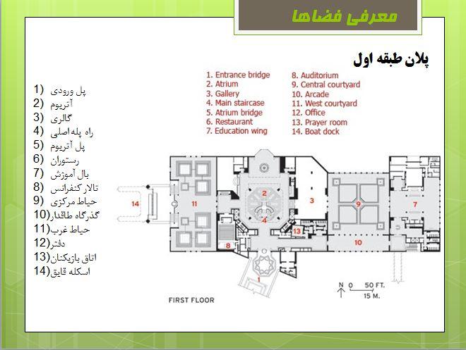موزه دوحه قطر