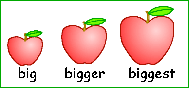 Comparative and Superlative adjective of Big