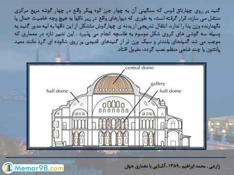 پلان مسجد ایاصوفیه