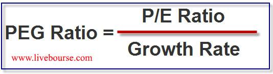 آموزش بورس- نسبت PEG