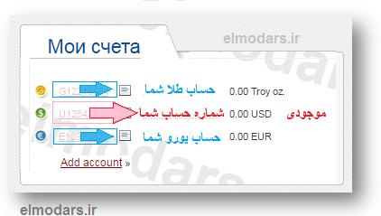 حساب دلار - حساب طلا - حساب یورو - حساب بیتکوین در perfectmoney