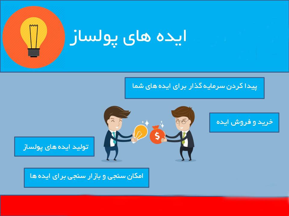 9 ایده پولساز صنعت غذاکه اگر در ایران اجرا کنید میلیاردر خواهید شد !