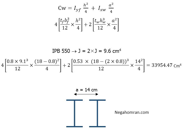 محاسبه ثابت پیچشی j