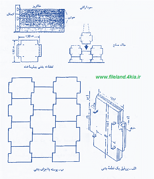 برنامه تحت اکسل طراحی دیوار حایل خاک مسلح