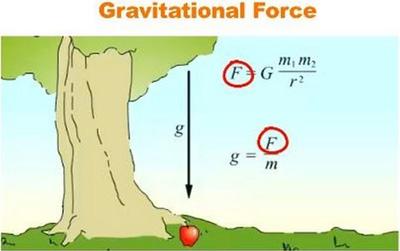 آشنایی با قوانین نیوتن