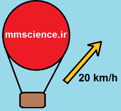 سرعت متوسط