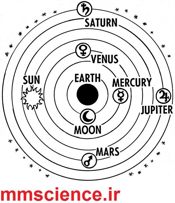زمین مرکز عالم