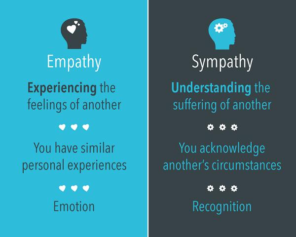 تعریف حمایت اجتماعی چیست؟