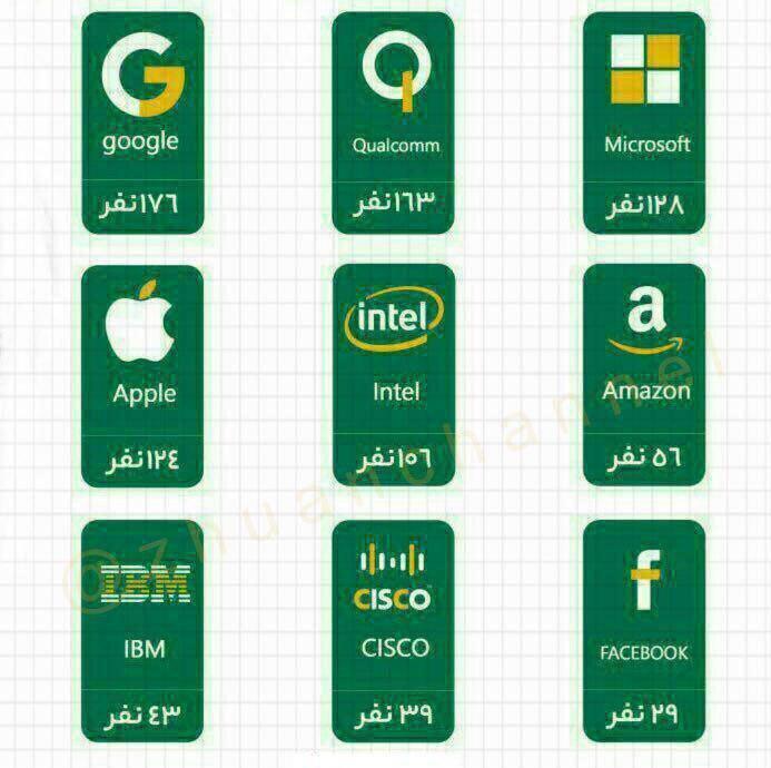 چه تعداد ایرانی در شرکت های بزرگ IT کار میکنند ؟