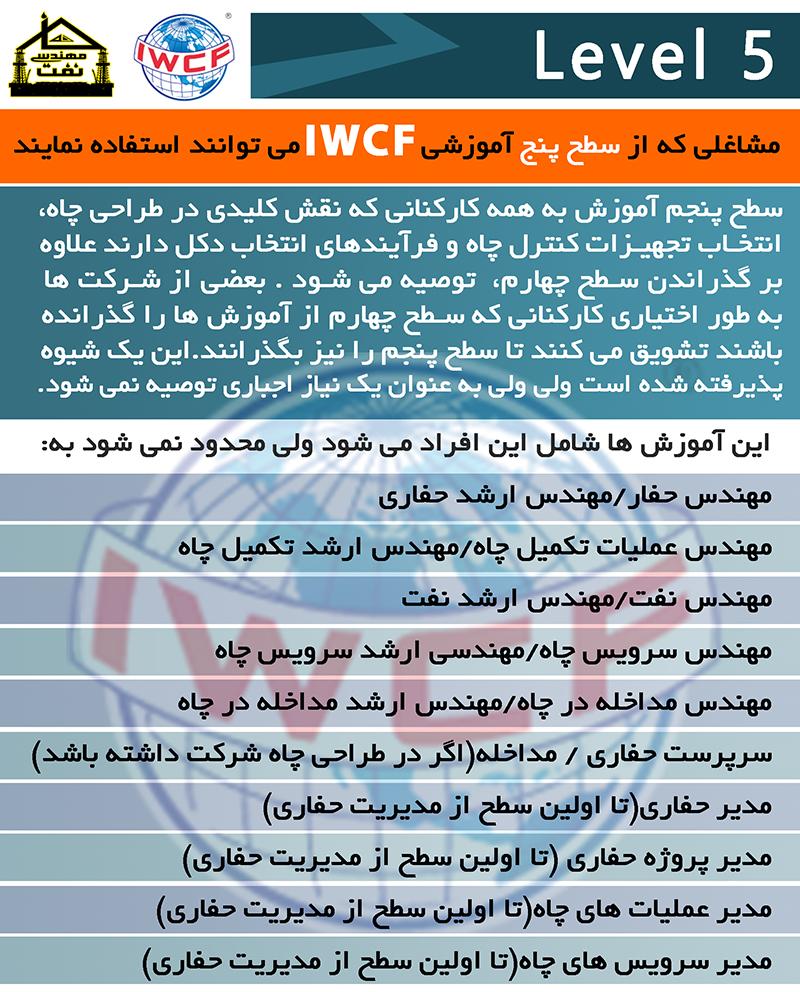 دوره IWCF