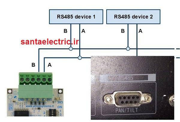 پورت RS485 که برای اتصال دوربین های گردان مورد استفاده قرار میگیرد