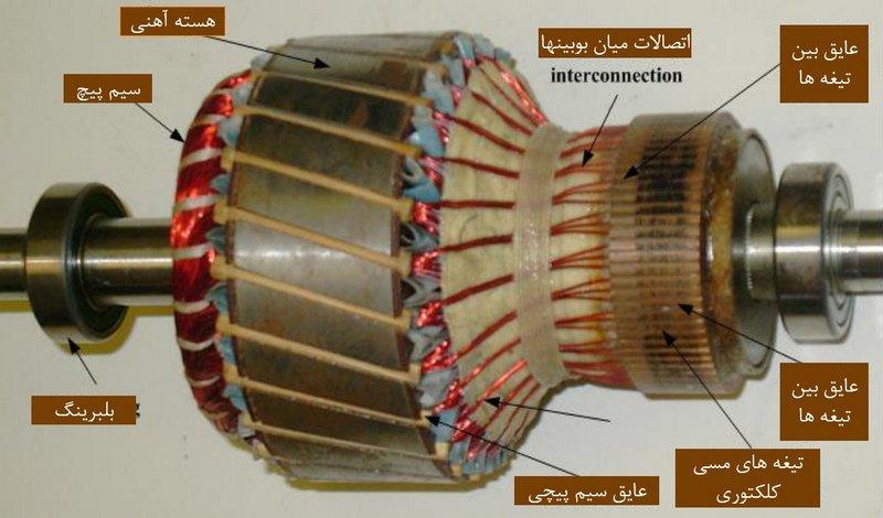 دانلود پروژه عیب یابی موتور های DC