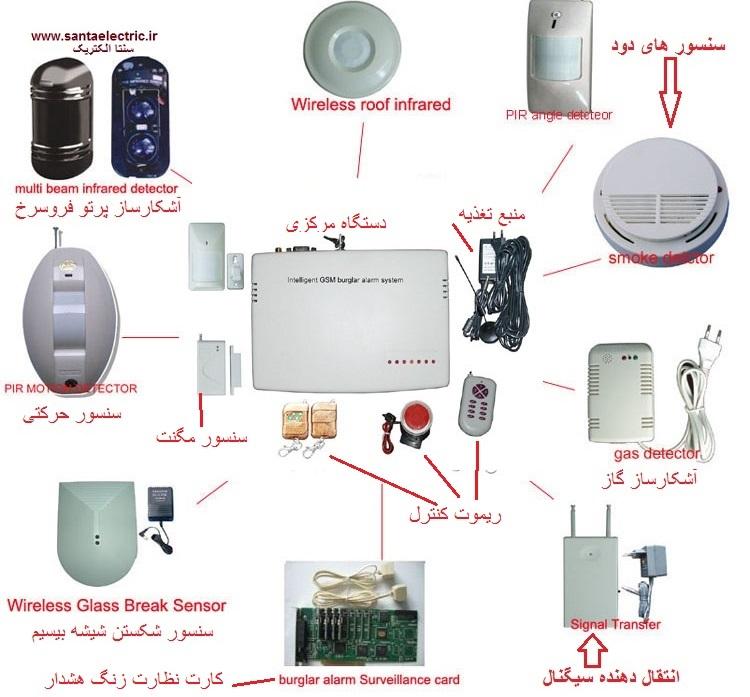 اجزای مختلف سیستم های اعلام سرقت اماکن سنسور های مختلف گاز دود و مگنت ها