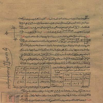 جامع الفواید(دینی)