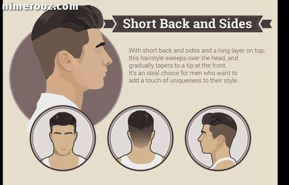مدل موهای پسرانه مد مدل موی مردانه محبوب بهترین مدل مو مردانه 2018