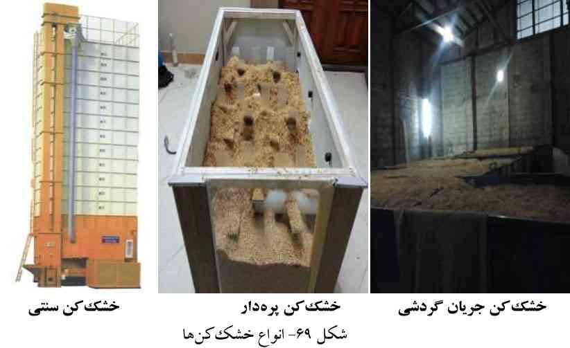 انواع خشک کن برنج ( خشک کن جریان گردشی - خشک کن پره دار - خشک کن سنتی )